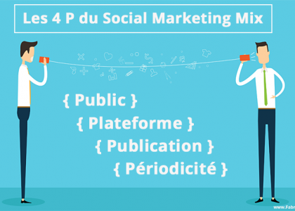 4 p social marketing mix digital