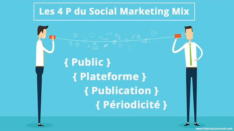 4 p social marketing mix digital