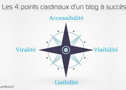 4-pts-cardinaux-blog-succes
