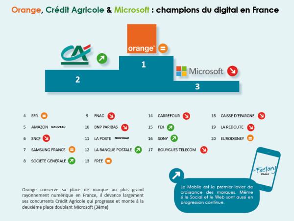 champions-digital-2015