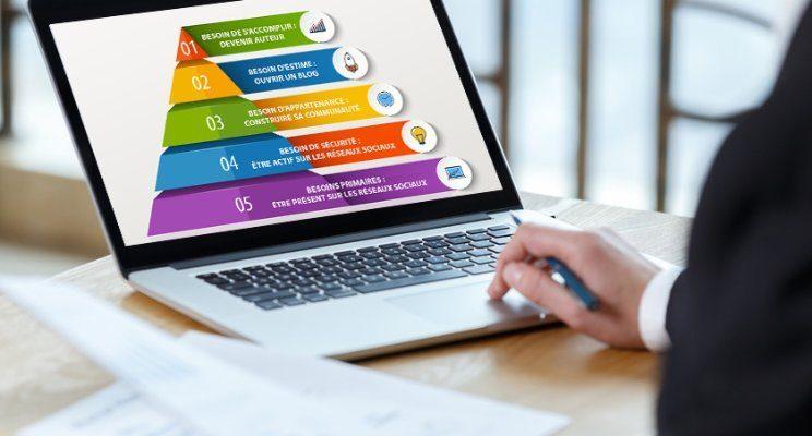 devenir influenceur digital blog reseaux sociaux