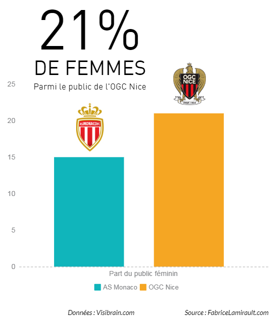 supporter supportrice as monaco ogc nice