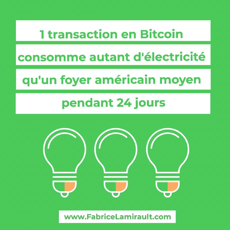 bitcoin pollution co2 environnement