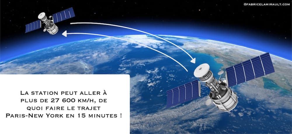 espace iss station internationale